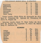 1964.12 Pre League Basketball Standings and Toppenish Scoring