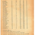 1963.0901 Toppenish Wildcats football program vs Grandview Home Team Toppenish Grandview Roster